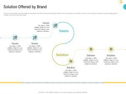 Strategies To Make Your Brand Unforgettable Solution Offered By Brand Ppt Topics