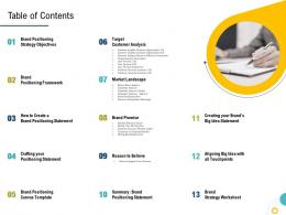 Strategies To Make Your Brand Unforgettable Table Of Contents Ppt Template
