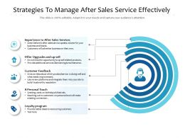 Strategies To Manage After Sales Service Effectively