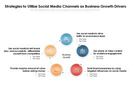 Strategies To Utilize Social Media Channels As Business Growth Drivers