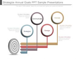 Strategize Annual Goals Ppt Sample Presentations
