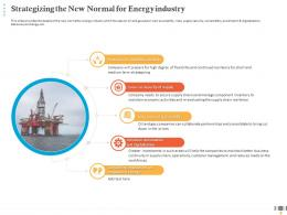 Strategizing The New Normal For Energy Industry Security Supply Ppt Infographics