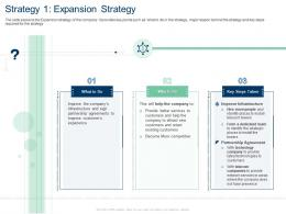 Strategy 1 Expansion Strategy Improve Services Ppt Pictures