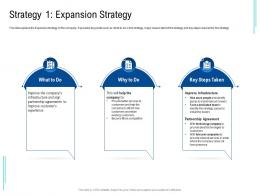 Strategy 1 Expansion Strategy Poor Network Infrastructure Of A Telecom Company Ppt Rules