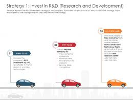 Strategy 1 Invest In R And D Research And Development Automobile Company Ppt Brochure
