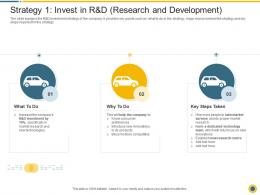 Strategy 1 Invest In R And D Research Downturn In An Automobile Company Ppt Show