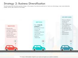 Strategy 2 Business Diversification Loss Revenue Financials Decline Automobile Company Ppt File