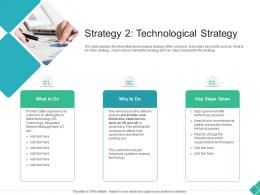 Strategy 2 Technological Strategy Declining Market Share Of A Telecom Company Ppt Clipart