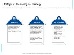 Strategy 2 Technological Strategy Poor Network Infrastructure Of A Telecom Company Ppt Mockup