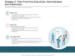 Strategy 2 Train Front Line Executives Rise Employee Turnover Rate IT Company Ppt Aids Ideas