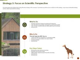 Strategy 3 Focus On Scientific Perspective Strategies Overcome Challenge Of Declining