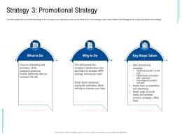 Strategy 3 Promotional Strategy Poor Network Infrastructure Of A Telecom Company Ppt Professional
