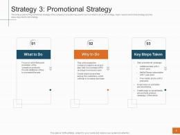 Strategy 3 Promotional Strategy Sales Profitability Decrease Telecom Company Ppt Topics