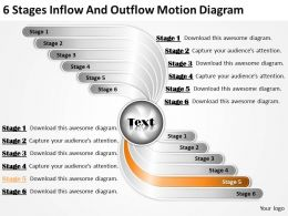 Strategy 6 Stages Inflow And Outflow Motion Diagram Powerpoint Templates PPT Backgrounds For Slides