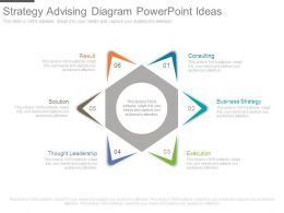 Strategy Advising Diagram Powerpoint Ideas