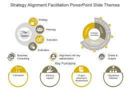 Strategy Alignment Facilitation Powerpoint Slide Themes