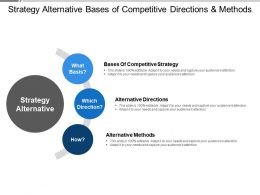 Strategy Alternative Bases Of Competitive Directions And Methods