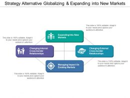 Strategy Alternative Globalizing And Expanding Into New Markets