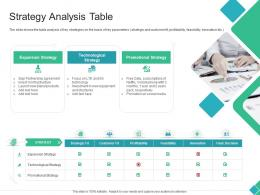 Strategy Analysis Table Declining Market Share Of A Telecom Company Ppt Template