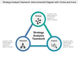 Strategy Analysis Teamwork Interconnected Diagram With Circles And Icons