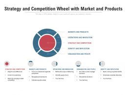 Strategy And Competition Wheel With Market And Products