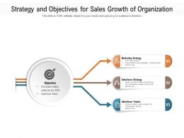Strategy And Objectives For Sales Growth Of Organization