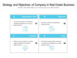 Strategy And Objectives Of Company In Real Estate Business