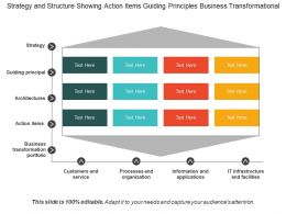 Strategy And Structure Showing Action Items Guiding Principles Business Transformational
