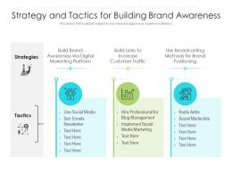 Strategy And Tactics For Building Brand Awareness