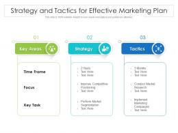 Strategy And Tactics For Effective Marketing Plan