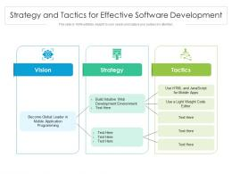 Strategy And Tactics For Effective Software Development