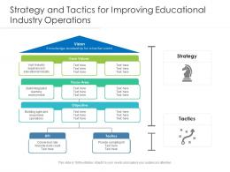 Strategy And Tactics For Improving Educational Industry Operations