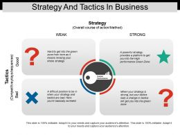 strategy_and_tactics_in_business_Slide01