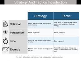 Strategy And Tactics Introduction