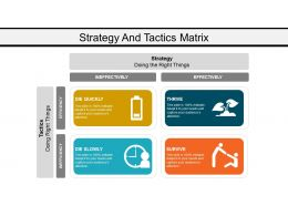 Strategy And Tactics Matrix