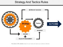 Strategy And Tactics Rules