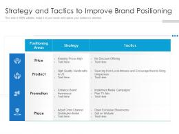 Strategy And Tactics To Improve Brand Positioning
