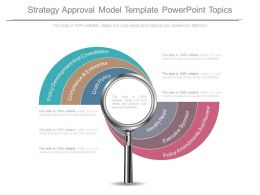 Strategy Approval Model Template Powerpoint Topics