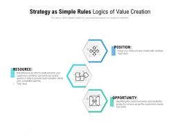 Strategy As Simple Rules Logics Of Value Creation