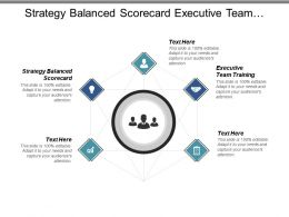 Strategy Balanced Scorecard Executive Team Training Performance Appraisal Program Cpb