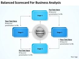 Strategy Balanced Scorecard For Business Analysis Powerpoint Templates PPT Backgrounds Slides 0618