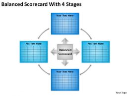 Strategy Balanced Scorecard With 4 Stages Powerpoint Templates PPT Backgrounds For Slides 0618