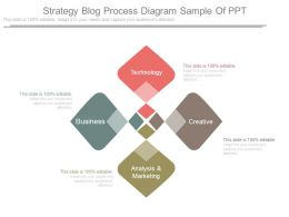 Strategy Blog Process Diagram Sample Of Ppt