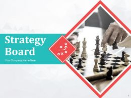 Strategy Board Powerpoint Presentation Slides