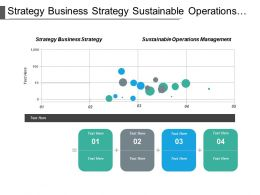 Strategy Business Strategy Sustainable Operations Management Branding Marketing Cpb