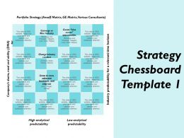 strategy_chessboard_high_and_low_analytical_predictability_Slide01