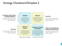 Strategy Chessboard Industry Predictability For A Relevant Time Horizon