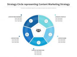 Strategy Circle Representing Content Marketing Strategy