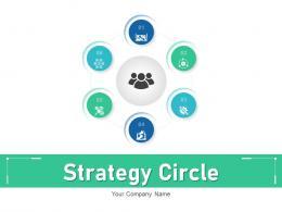 Strategy Circle Representing Marketing Strategy Measurement Awareness