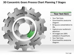 Strategy Consultant 3d Concentric Gears Process Chart Planning 7 Stages Powerpoint Templates 0527